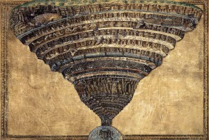 Sandro Boticelli, The Abyss of Hell, Illustration zu Dante Aleghieris Inferno (PD) https://commons.wikimedia.org/wiki/File:Sandro_Botticelli_-_The_Abyss_of_Hell_-_WGA02853.jpg
